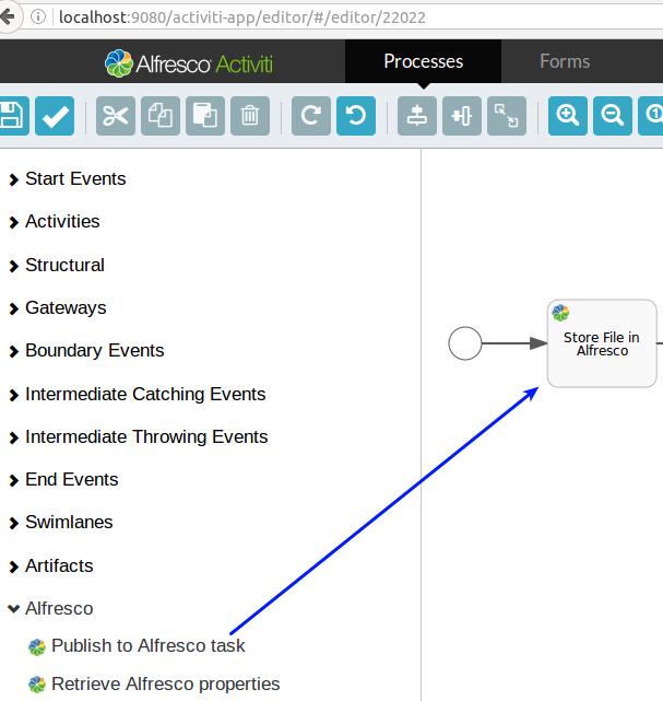 Alfresco Process Services & Activiti (      Alfresco Community