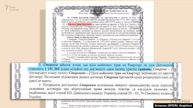 Трикімнатна квартира обійшлася Ірині Наумовій в 1,19 мільйона гривень