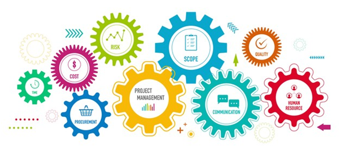 Procurement Management Processes