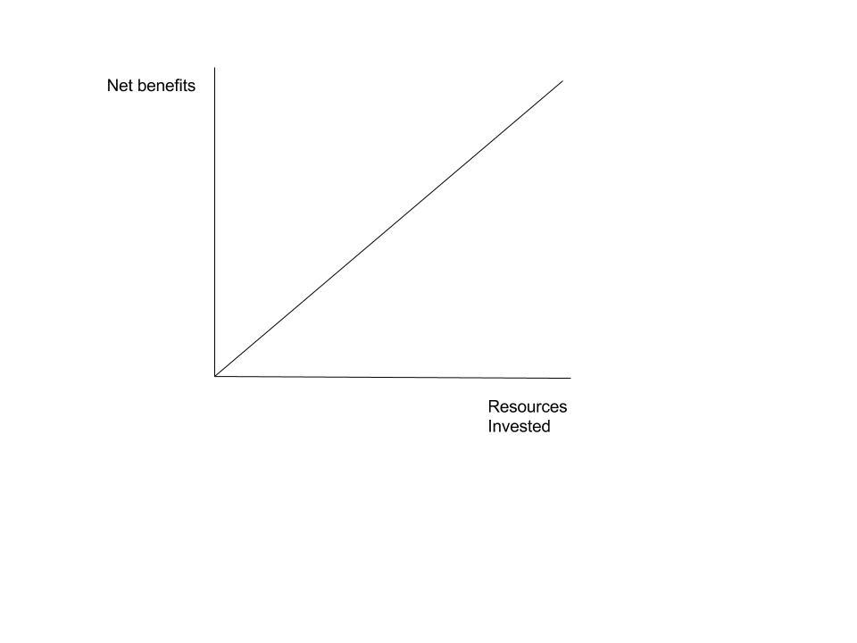 Linear Relationship.jpg
