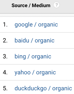 Source/medium organic traffic