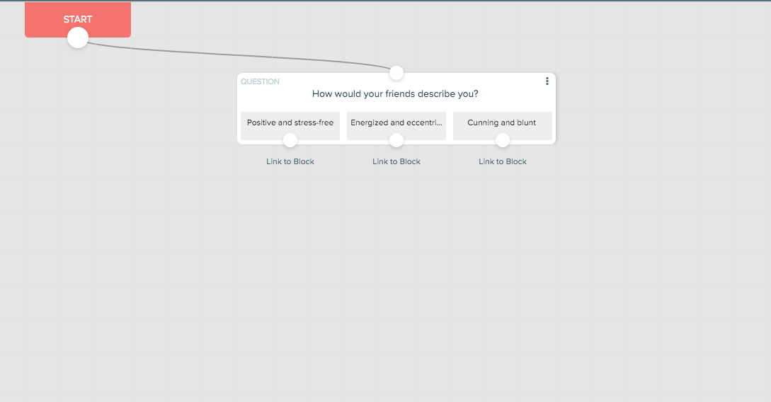 branching map with first question