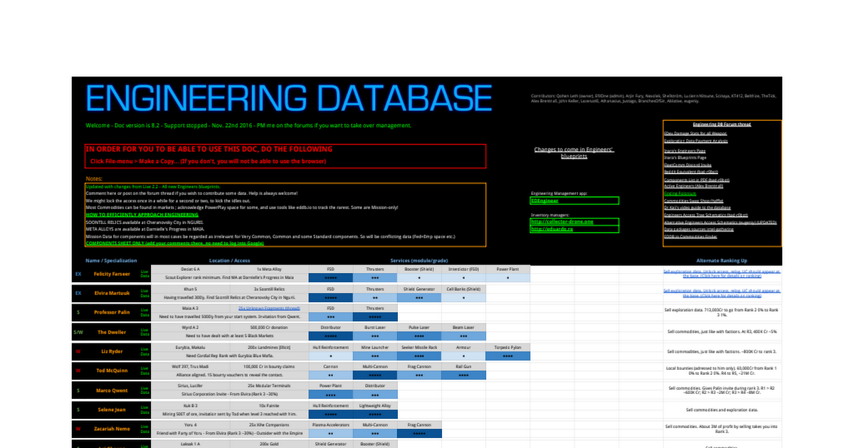 Elite dangerous engineering database v83 elite 22 google sheets malvernweather Image collections