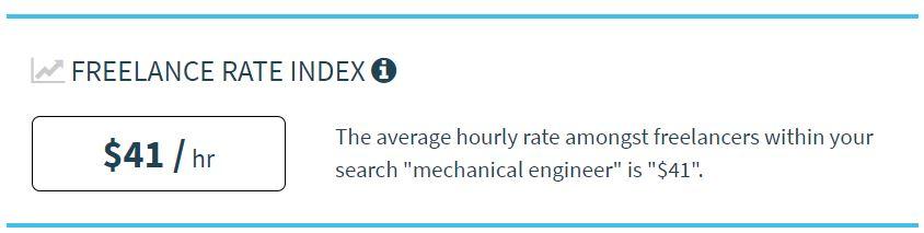 Tarifa horária de um engenheiro mecânico freelancer.