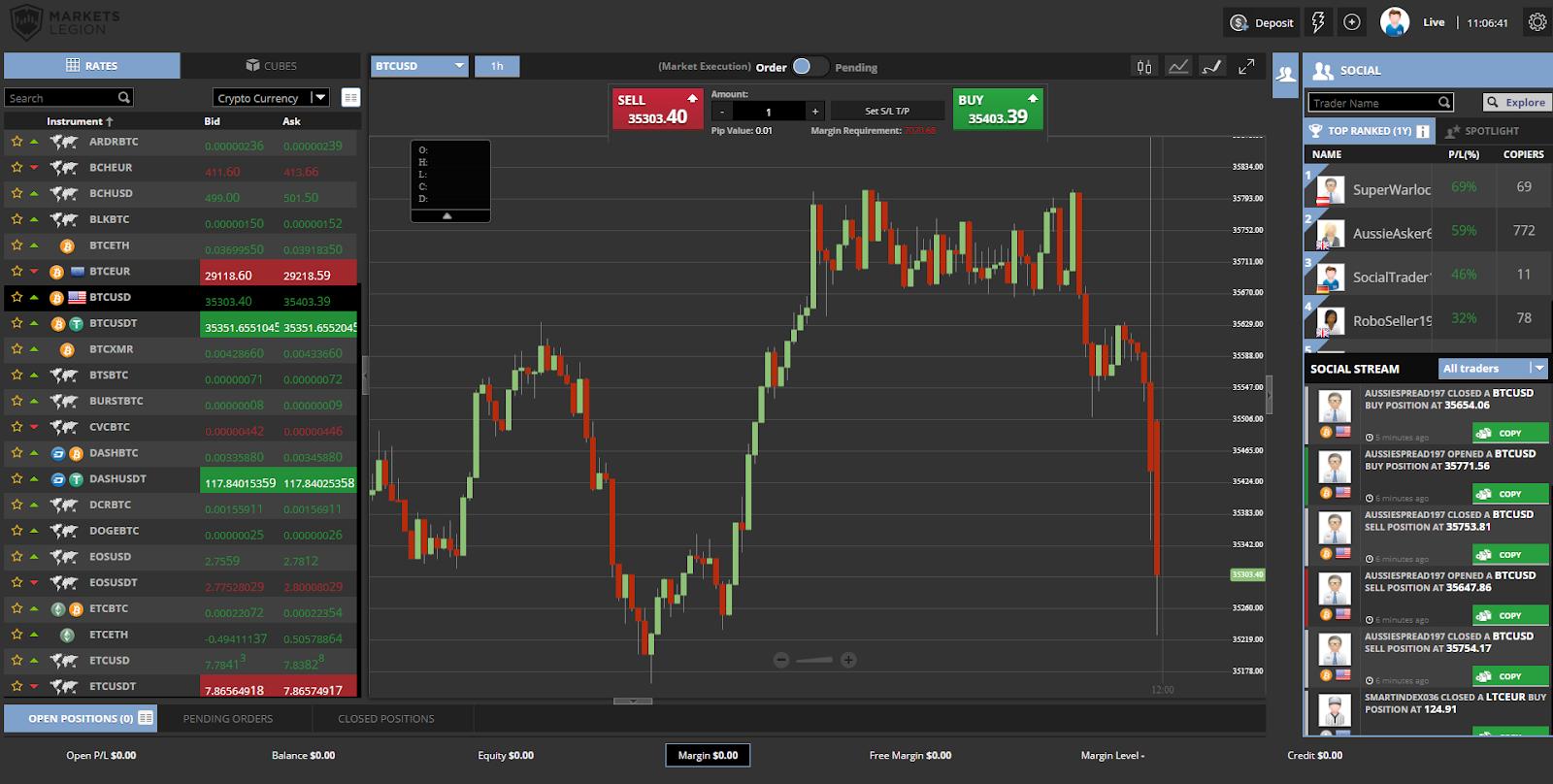 Markets Legion Sirix WebTrader