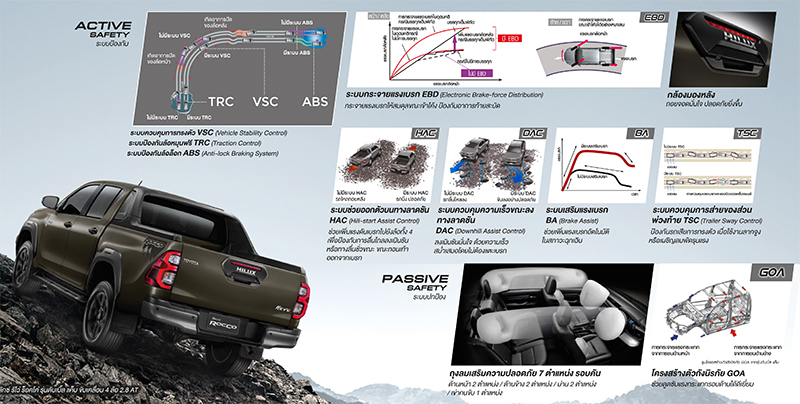 ระบบความปลอดภัยของรถยนต์ : Toyota Hilux Revo Rocco