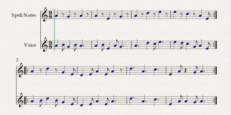 Hare Spell notation