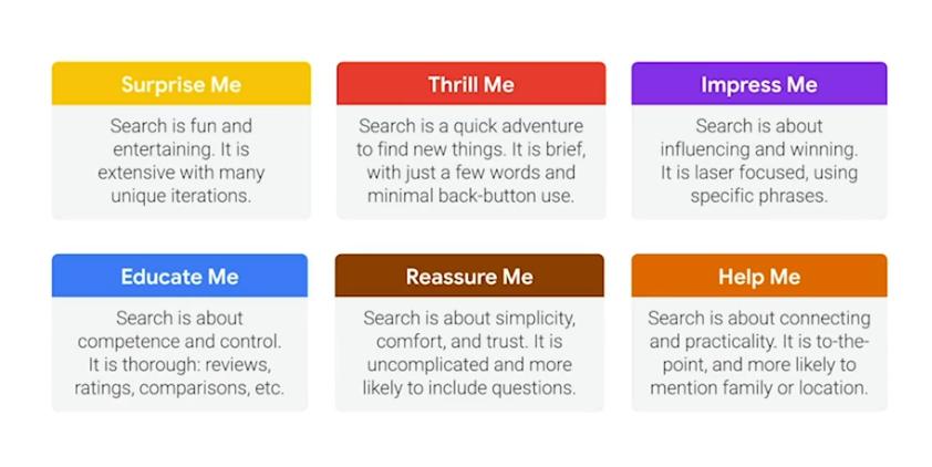 ожидания пользователей в поисковой выдаче