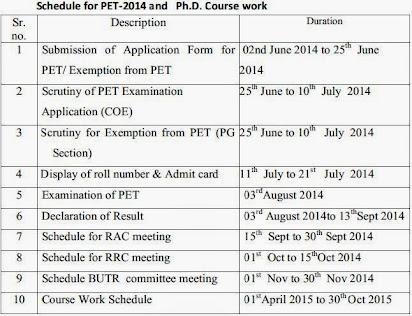 Srtmun Phd Course Work Exam 2014