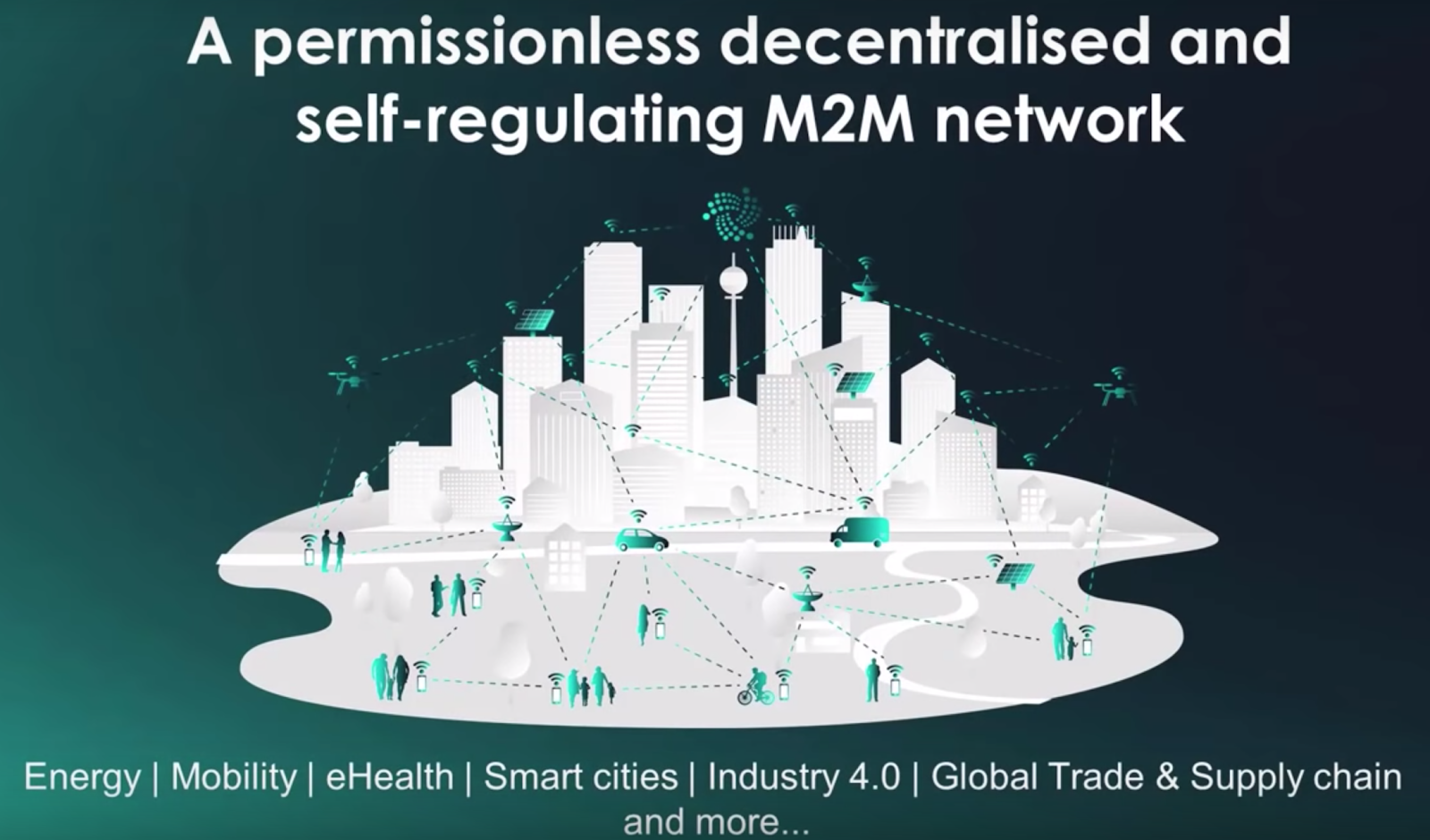 A permissionless decentralised and self-regulating Machine-to-Machine network.