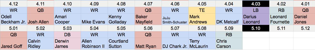 showing picks 4.12 to 5.09