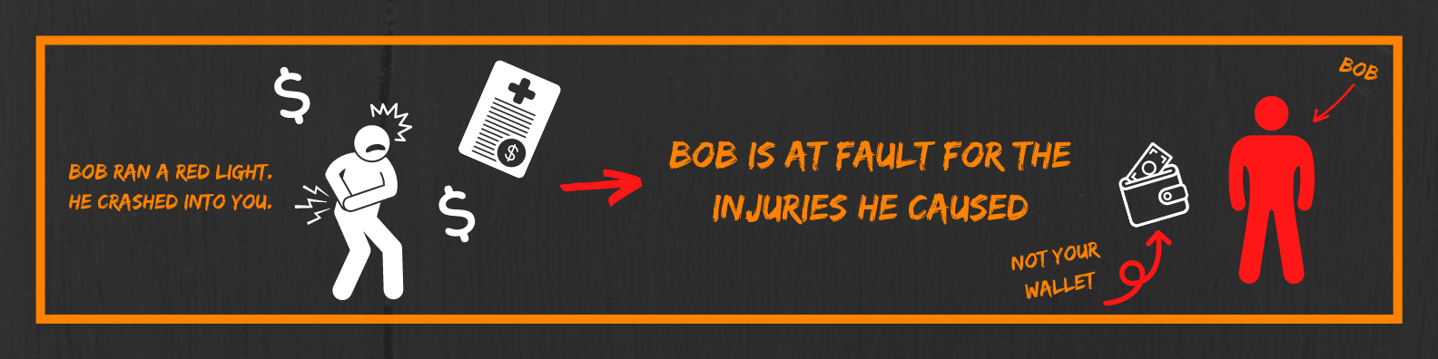 Decorative image about who is at fault for personal injury cases