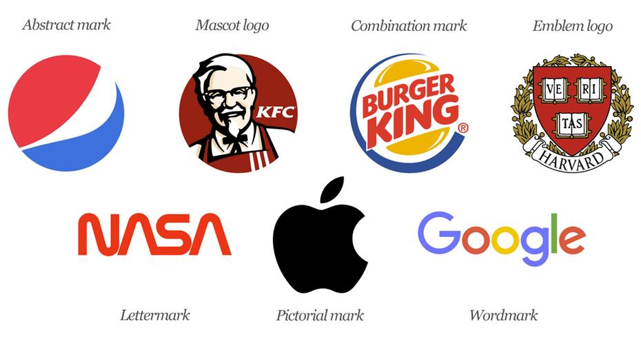 Tại sao các doanh nghiệp cần phải thiết kế logo