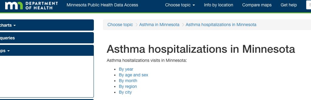 Asthma hospitalizations in Minnesota