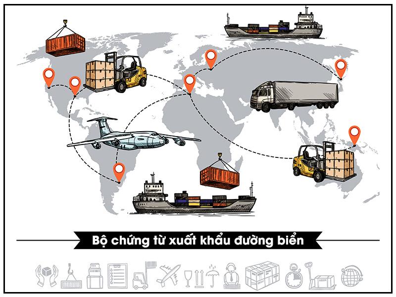 10 bước đơn giản để xuất khẩu thành công - bộ chứng từ