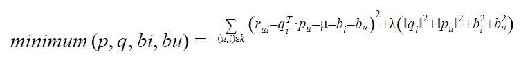 Minimized equation for bias term using three parameters