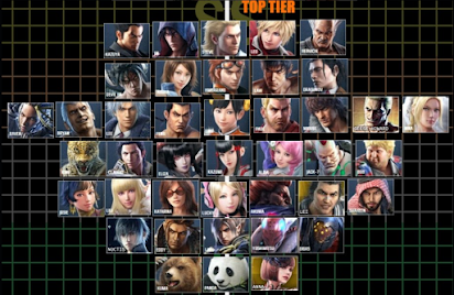 Tekken 7 Season 2 Analysis