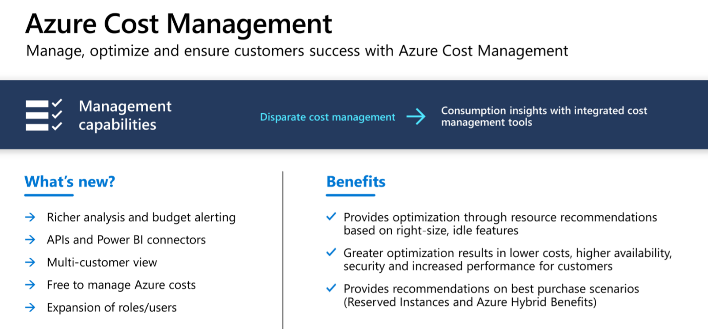 azure cost management - RackNap Blog - A Guide to Automate Web Hosting and  Cloud Business