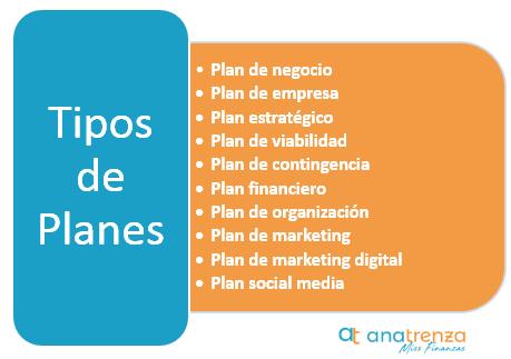 Tipos de plan de empresas
