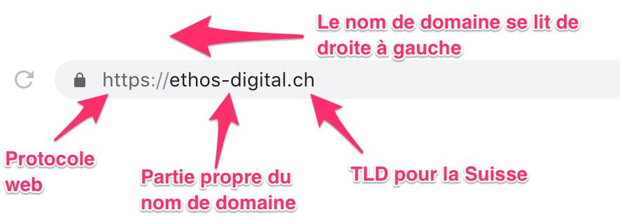 Syntaxe nom de domaine