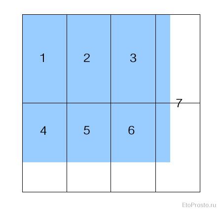 Сколько плиток на квадратный метр
