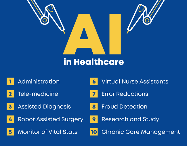 images showing AI in healthcare