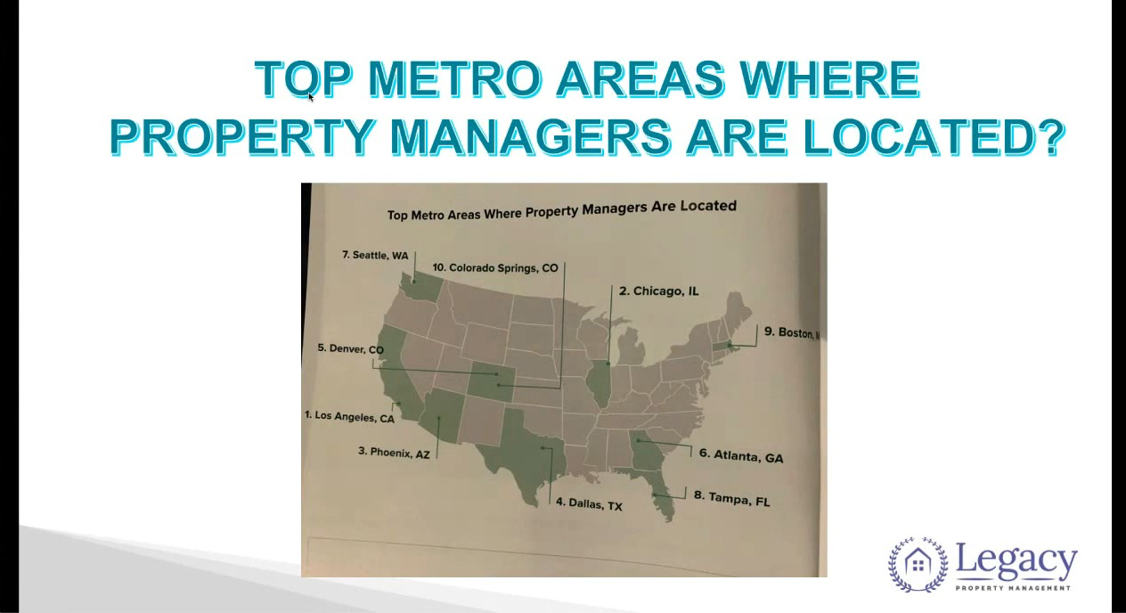 The State of The Property Management Industry
