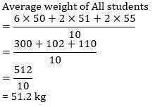 Daily Quiz in Telugu   14 August 2021 Mathematics Quiz  _120.1