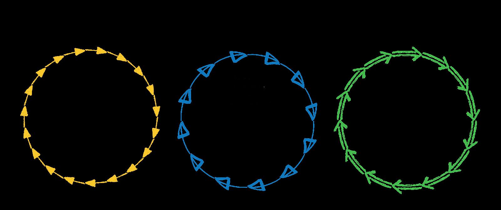 CI/CD illustration
