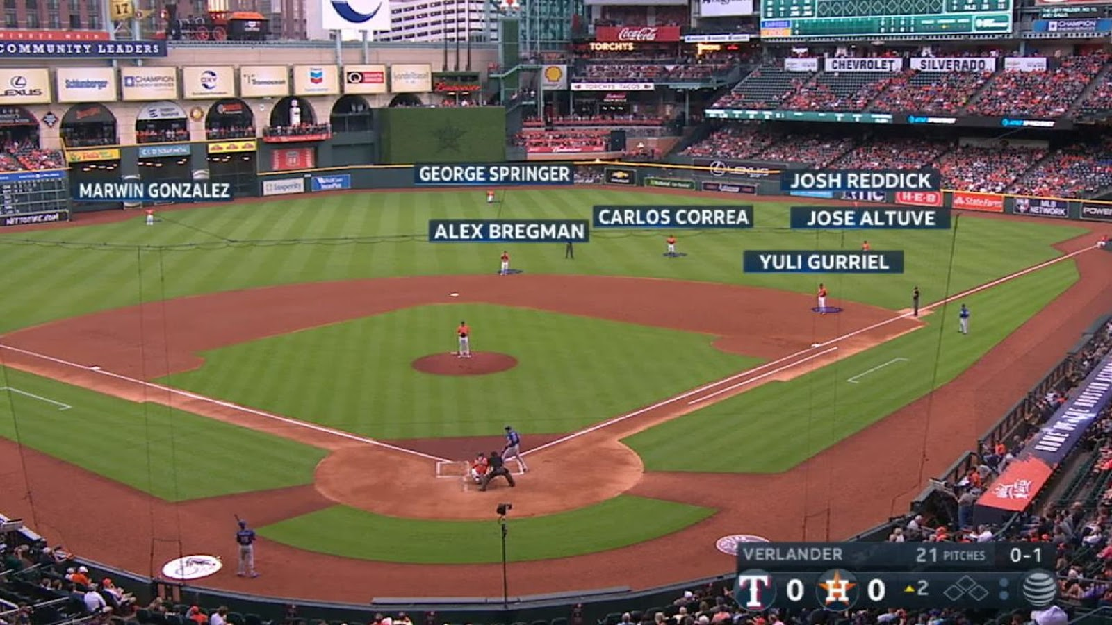 The Astros defended Joey Gallo with one of the most extreme shifts you'll  ever see | MLB.com
