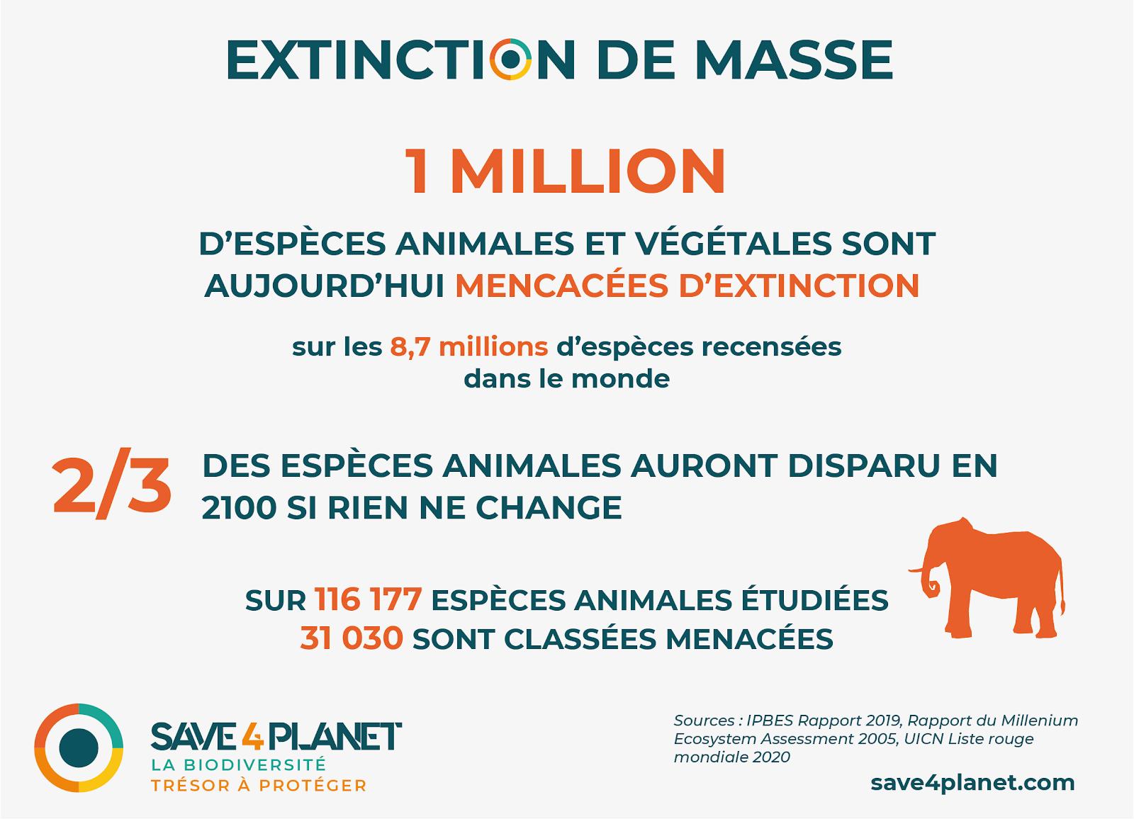 Extinction de masse