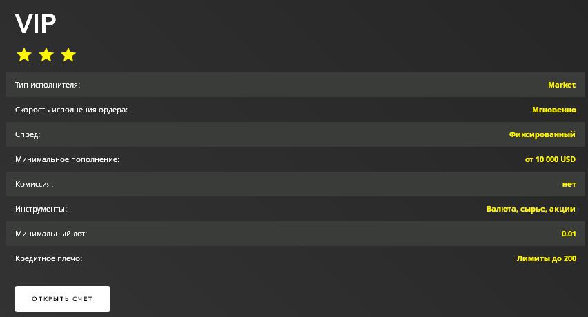 Детальный обзор брокера Mystartrade: торговые возможности, отзывы