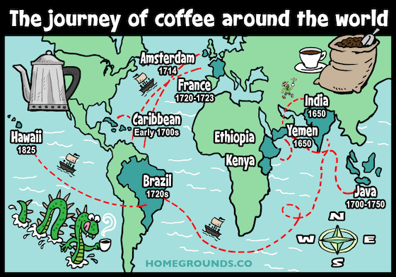 a map of coffee history around the world