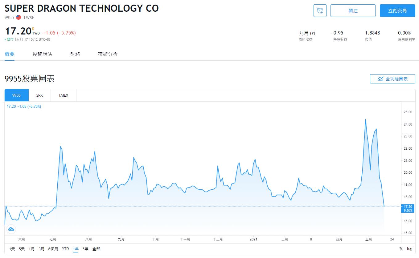 黃金概念股2021,黃金概念股有哪些,黃金概念股 股票,黃金投資,黃金概念股推薦,黃金概念股 股價,
