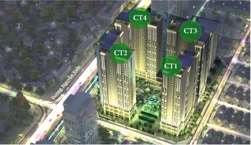Chọn mua căn hộ eco green - Nhận ngay chiết khấu siêu hấp dẫn