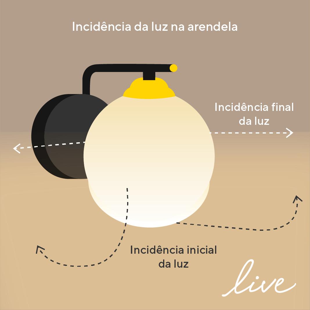 Incidência da luz indireta projetada por uma arandela.