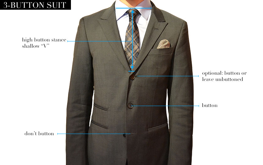 three button suit style
