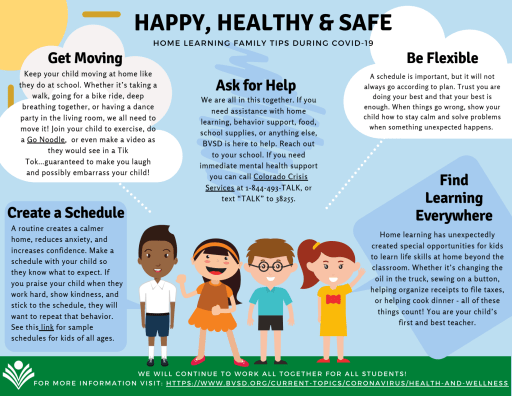 S E L Family Support One Pager1_ Happy Healthyand Safe