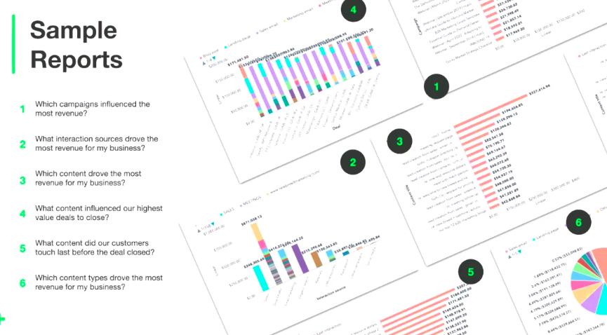HubSpot Attribution Report Example