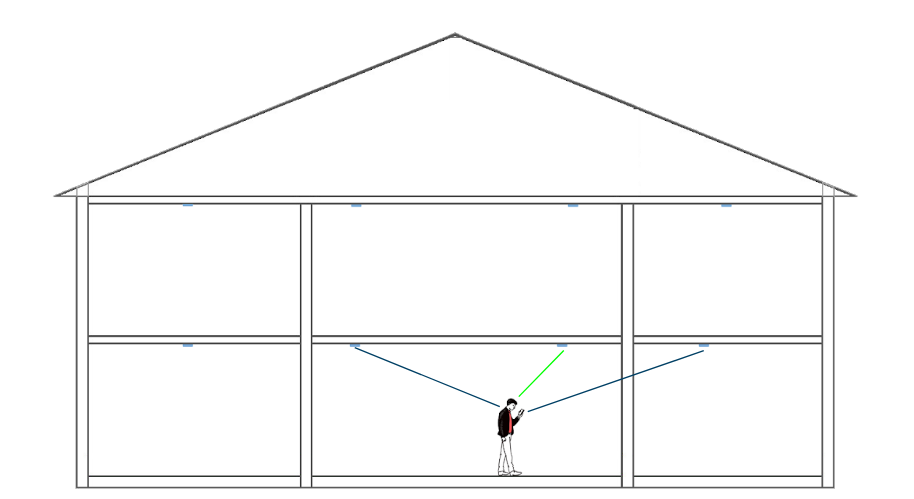 A guy standing in a room with his phone. Lines are drawn towards the phone to indicate beacon signals