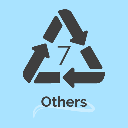 plastic recycling number 7 -others