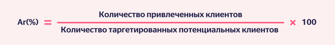 Формула Acquisition Rate