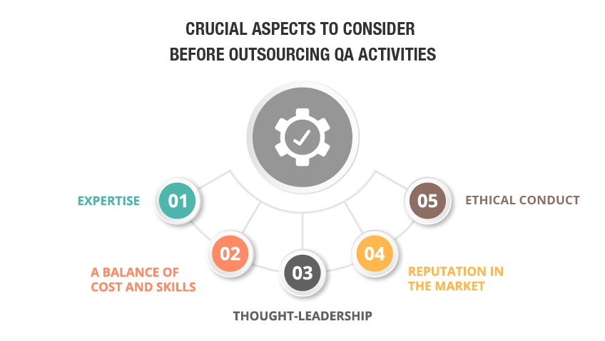 outsource-consider