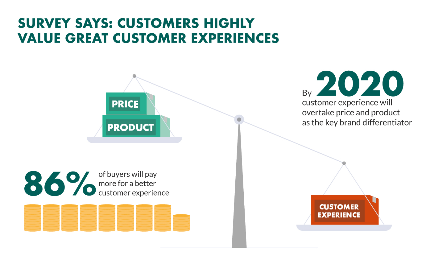 Customer experience of online clothing store