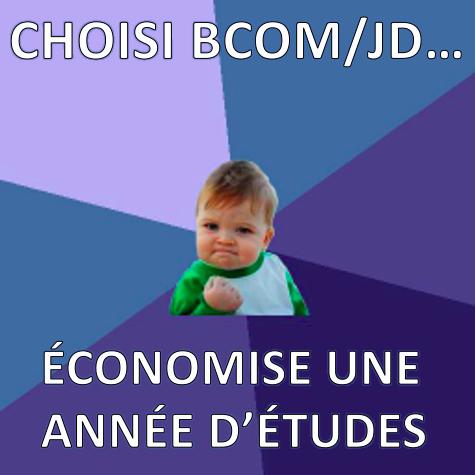 Choisi B.Com./JD graphic