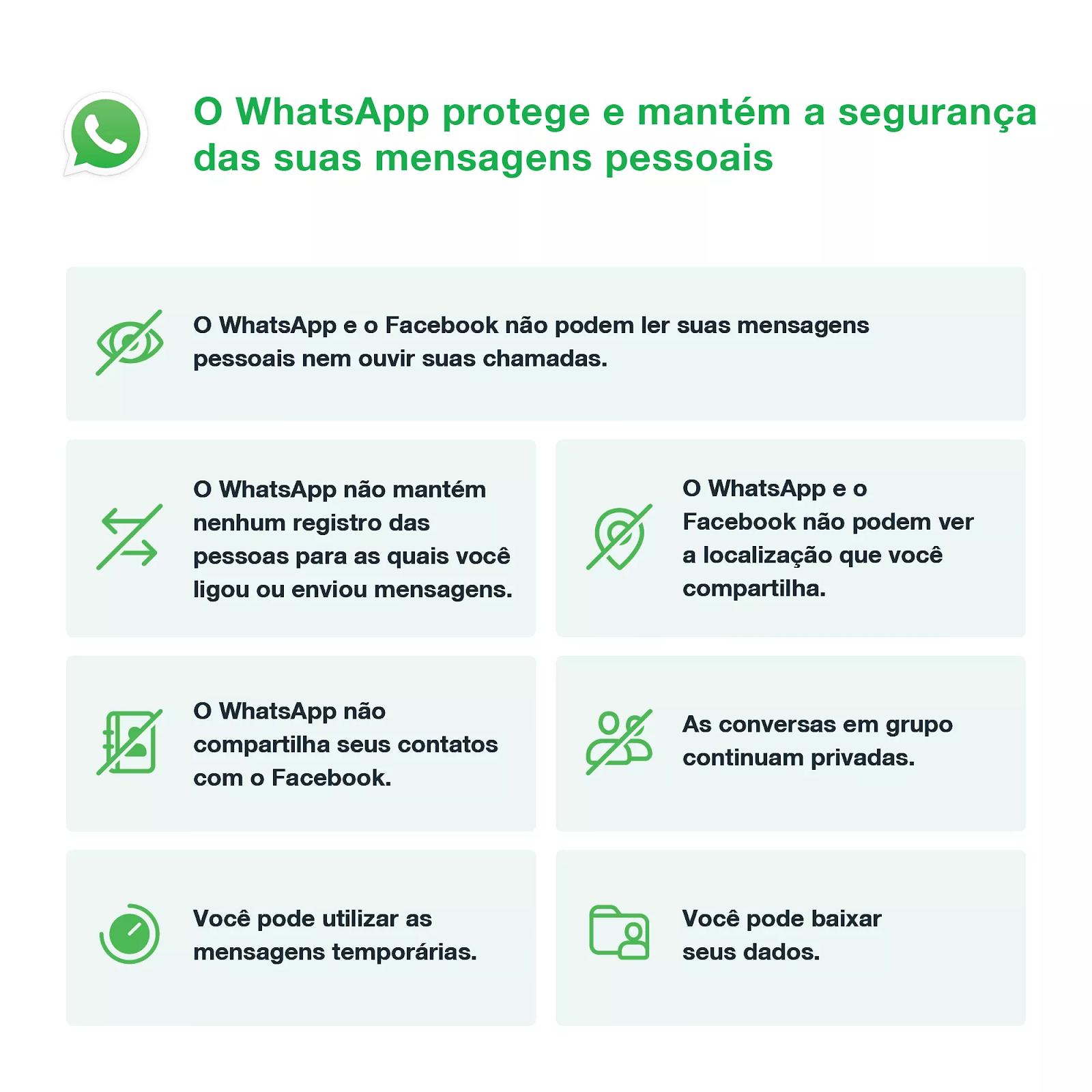 aviso de privacidade do whatsapp