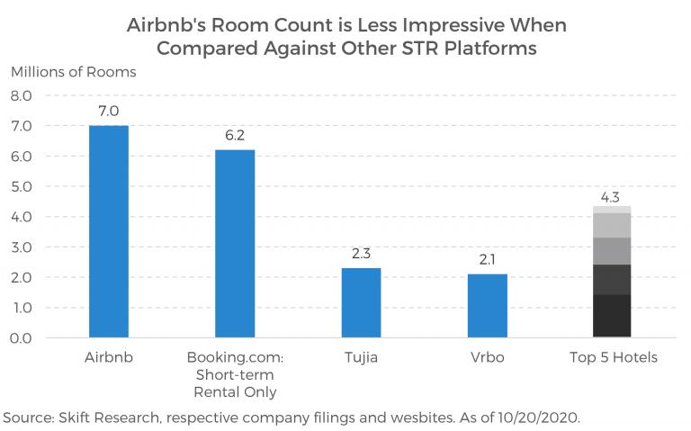 Сравнение между Airbnb и хотелската индустрия: Мит или реалност?