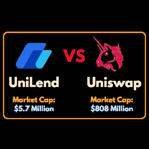 UniLend vs UniSwap