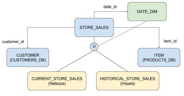 preparing_dataset.png