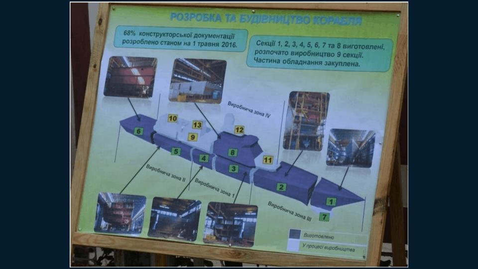 Стан будівництва корпусу корвета пр.58250 станом на 2016 рік